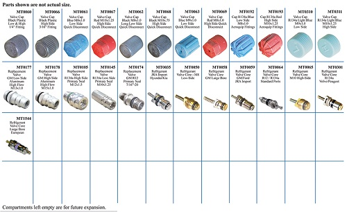 Valve Core & Cap Assortment 59
